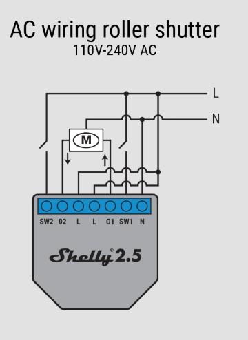 Esquema conexión Shelly 2.5  simplificado para meter las persianas dentro de la domótica